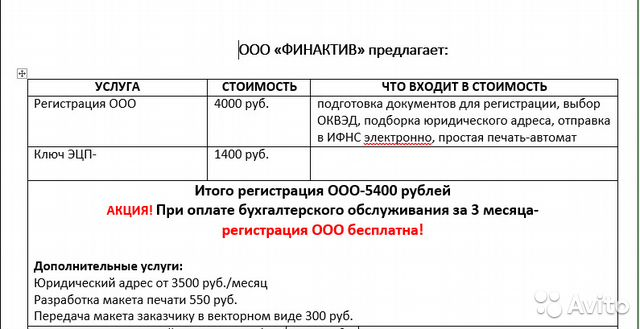 Ооо стоимость регистрации в спб регистрация ооо пермь в какой налоговой