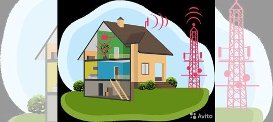Интернет в Тверской области   Услуги   Авито